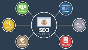 Why SEO is crucial for your business