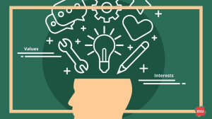 The benefits of psychographics in your marketing strategy