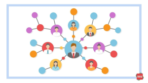 Four types of online communities marketers should consider